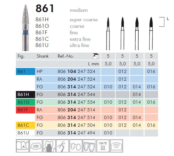 861 tabela