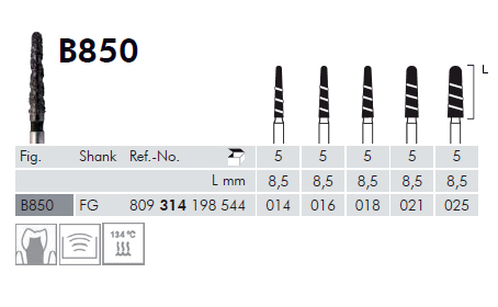B850 tabelka