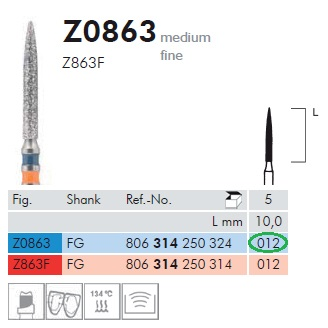 Z0863