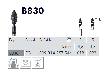 b830 tabelka